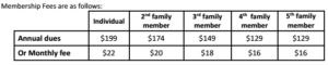 Direct Primary Care Fees